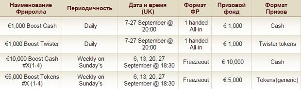"""Розклад і формат фріроллів """"€100K September Boos"""":"""